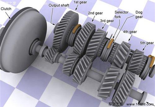 陀螺内部结构图