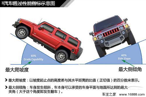防撞梁有什么用?详解汽车车身的结构