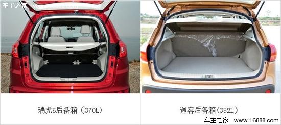 只是瑞虎5的370l和逍客的352l的后备箱表现在同级别车中不占优势,不过