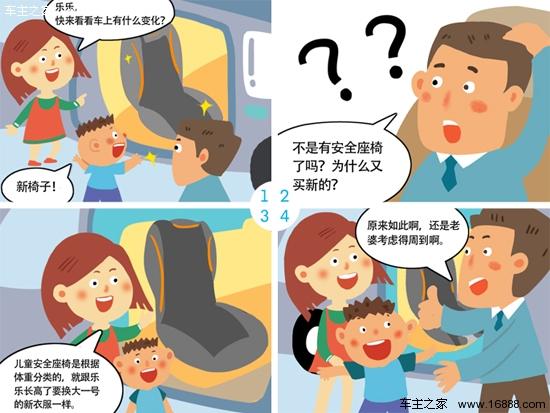 儿童安全座椅是起不到保护作用的